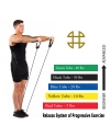 Fitness Resistance Cord