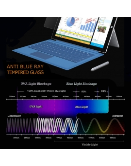 Surface Anti Blue Ray Screen Protector