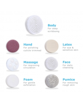 7-in-1 Facial & Body Cleansing Exfoliating Kit