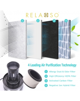 Pure Lite Air Purifier