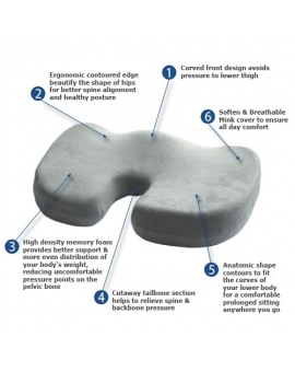 Coccyx Orthopeadic Seat Cushion